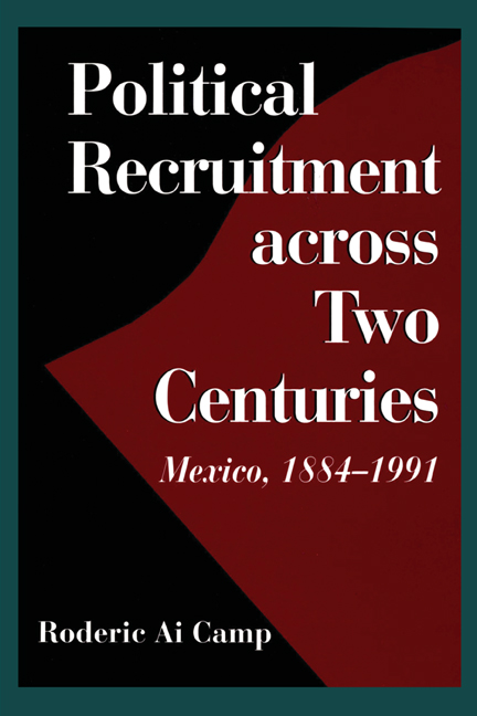 Cover of Political Recruitment across Two Centuries